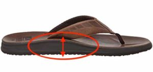 Best Sandals for High Arch Support
