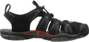 High Arch Sandal