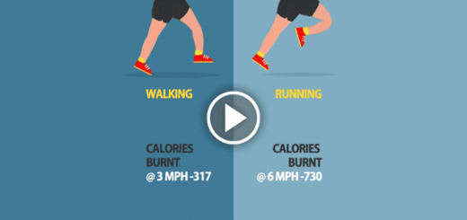 Walking shoes vs. Running Shoes