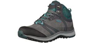 Keen Utility Women's Sedona - Roofing Shoes