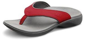 Dr. Comfort Women's Shannon - Orthopedic Slide Sandals